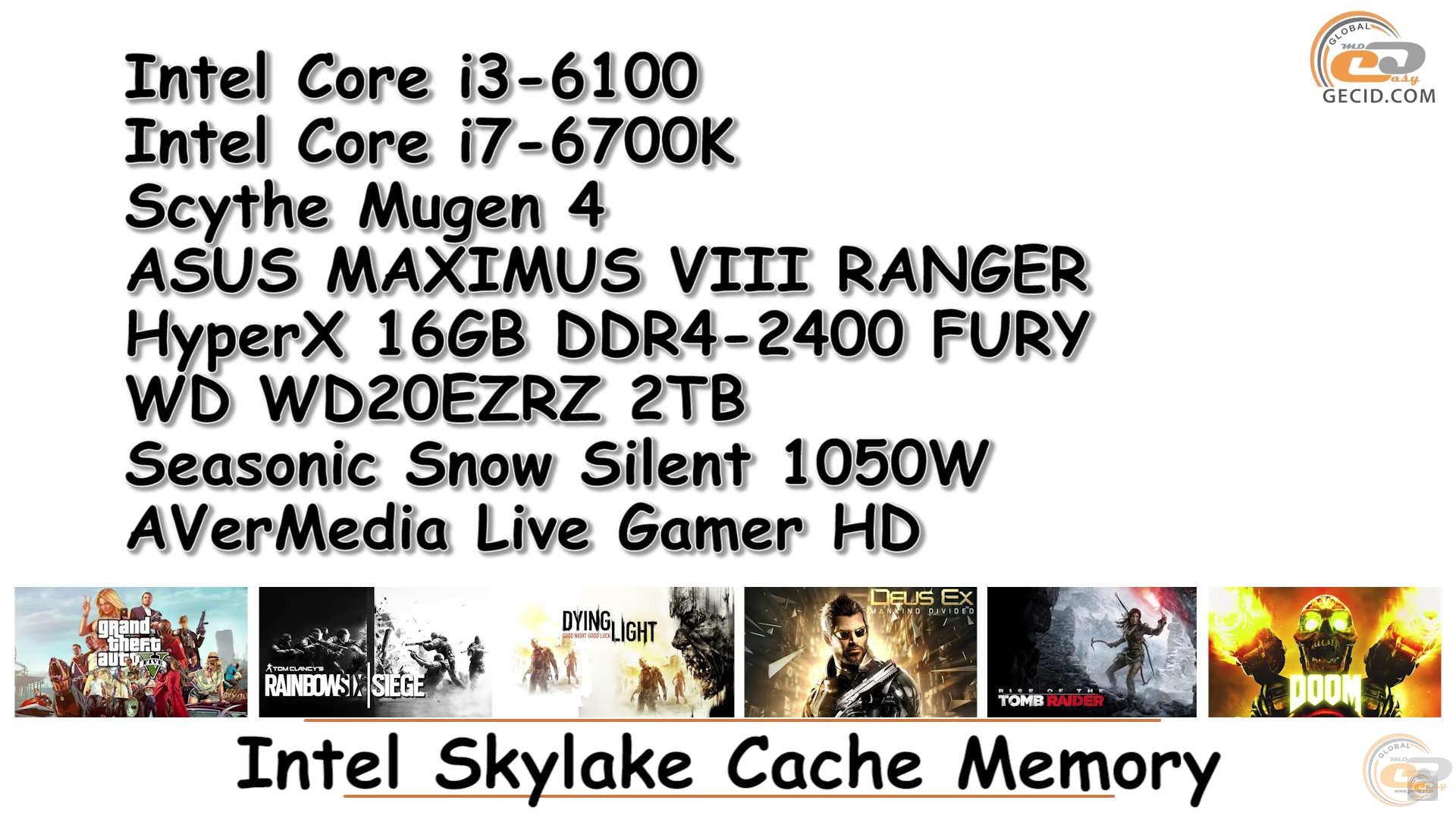 загрузка процессора и видеокарты в играх