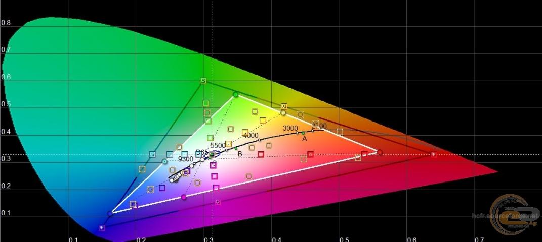 Acer Aspire F 15-3