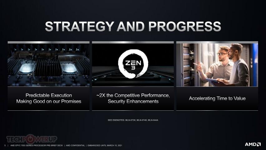 AMD EPYC 7003 Milan