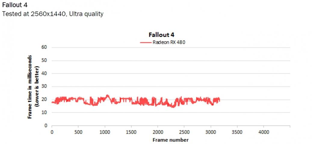 AMD Radeon RX 480 1