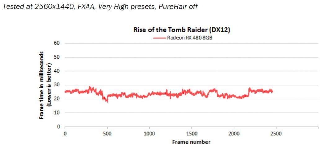 AMD Radeon RX 480 2
