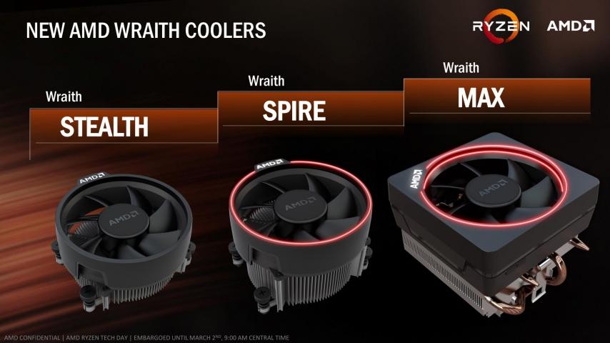 AMD Ryzen-6