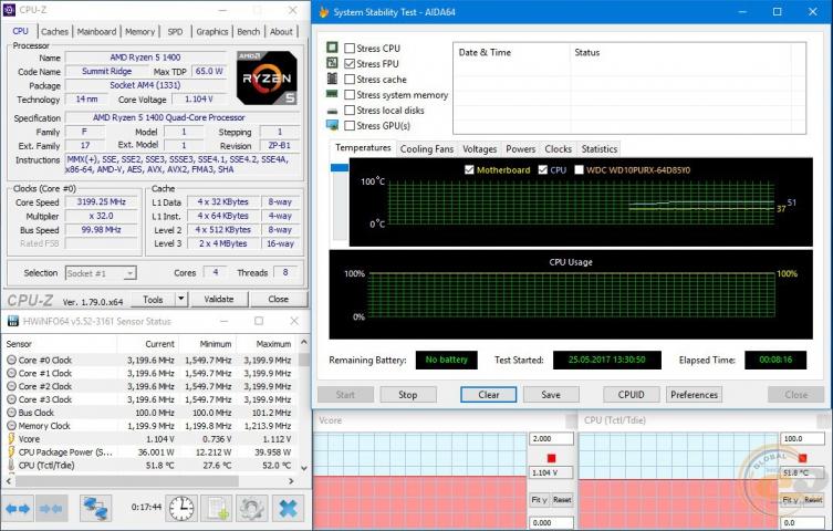 AMD Ryzen 5 1400-2