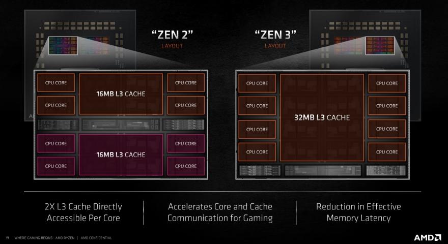 AMD Ryzen 9 5900X-1