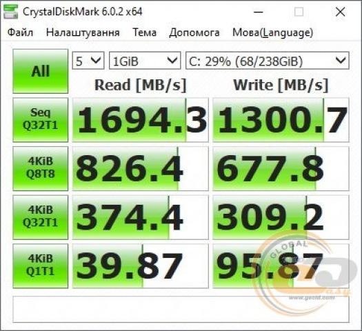 ASUS Laptop X571GT-1