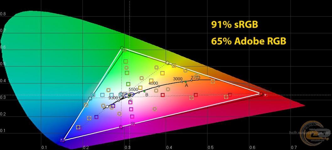 ASUS ZenBook UX430UQ-3