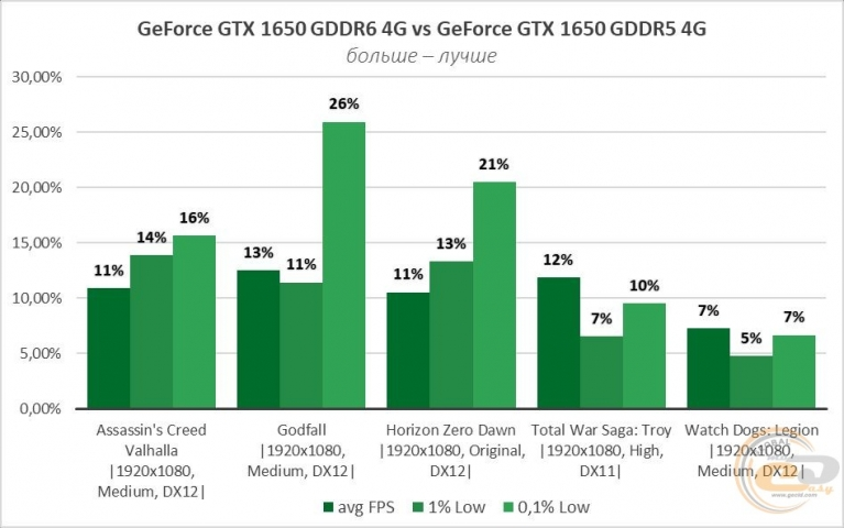 GeForce GTX 1650-5