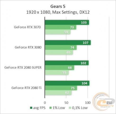 GeForce RTX 3070-1