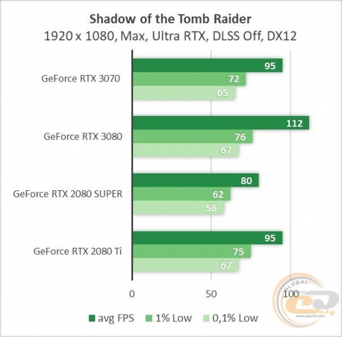 GeForce RTX 3070-3