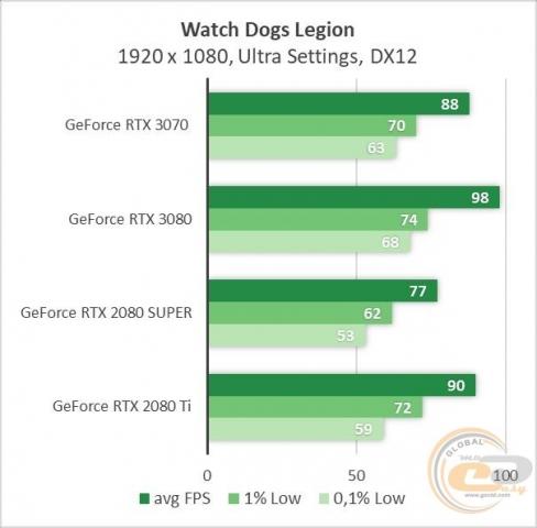 GeForce RTX 3070-6