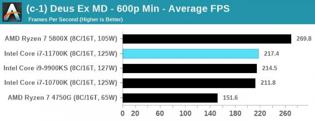 Intel Core i7-11700K-1
