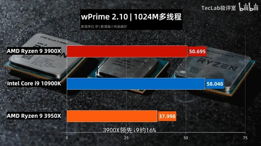 Intel Core i9-10900K-1