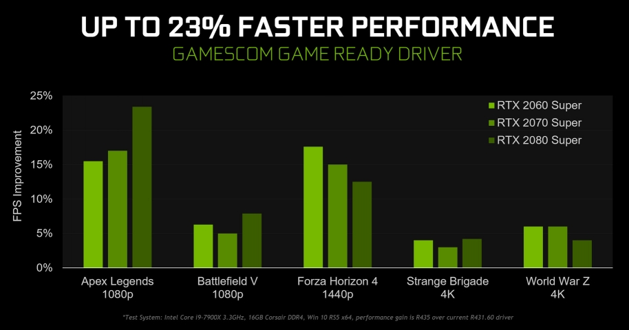 NVIDIA GeForce Gamescom Game Ready