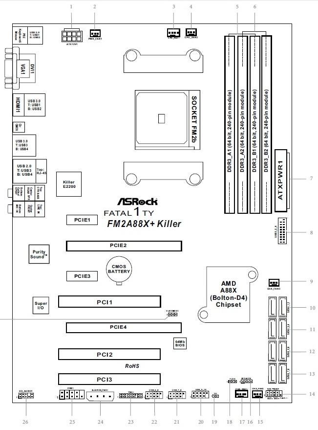 ASRock Fatal1ty FM2A88X+