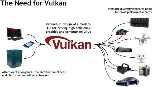 Vulkan API Game Experience with the Galaxy S7 at ... - YouTube