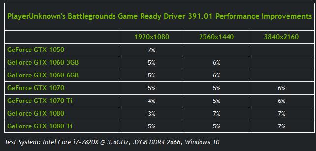 Драйверы nvidia geforce game ready 416. 94 whql доступны для загрузки.