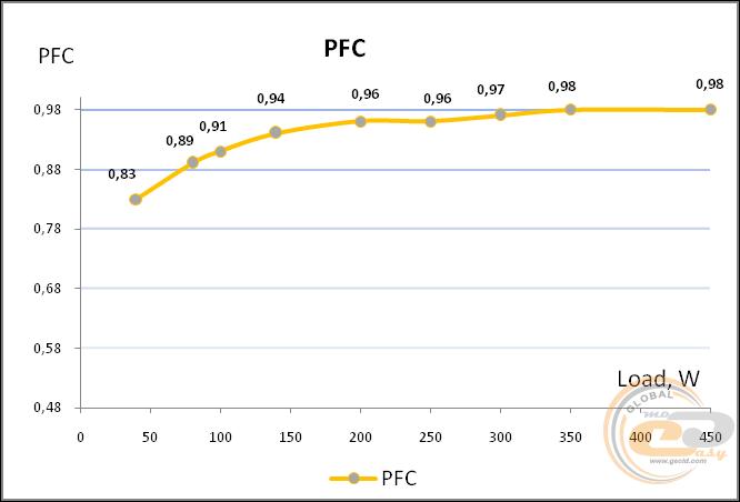 измерение уровня холестерина крови