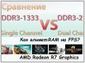 Влияние частот и режима работы оперативной памяти на AMD Radeon R7 Graphics