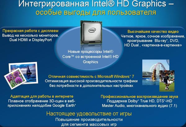 INTEL GL960 GRAPHICS DRIVERS FOR WINDOWS XP