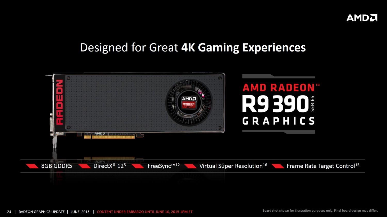 Тестирование Radeon R9 39 X и обзор видеокарты